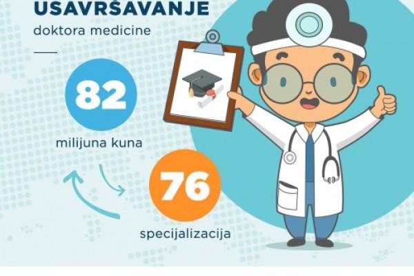Sklopljeni novi ugovori za početak EU projekta Specijalističko usavršavanje doktora medicine