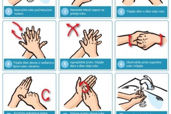Zaštitite sebe i svoje najbliže od koronavirusa